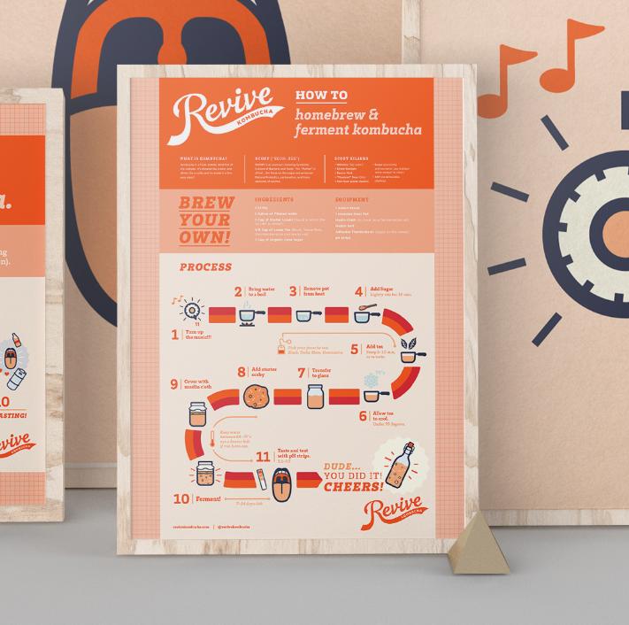 Revive Kombucha Infographic Posters